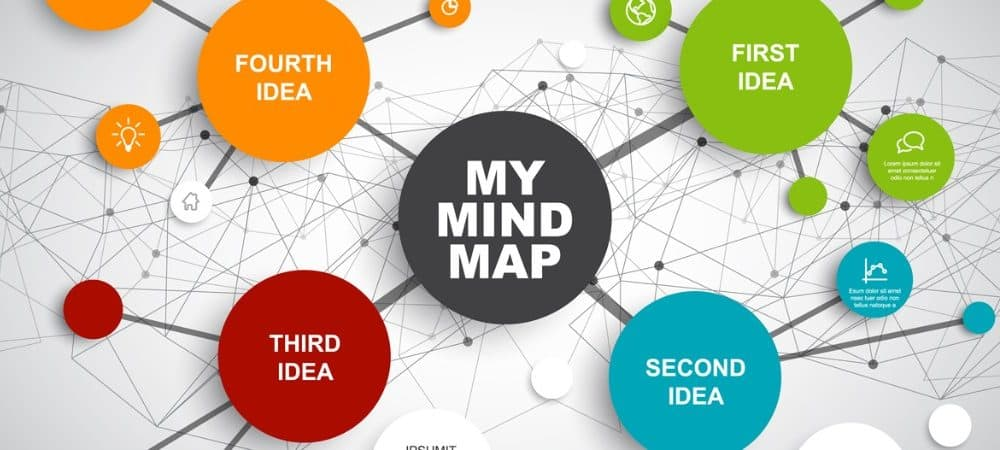 Remark créer une Thoughts Map avec PowerPoint